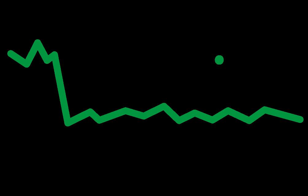 Metacca Logo